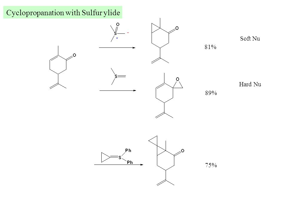 Cyclopropanation with Sulfur ylide 81% 89% Soft Nu Hard Nu 75%