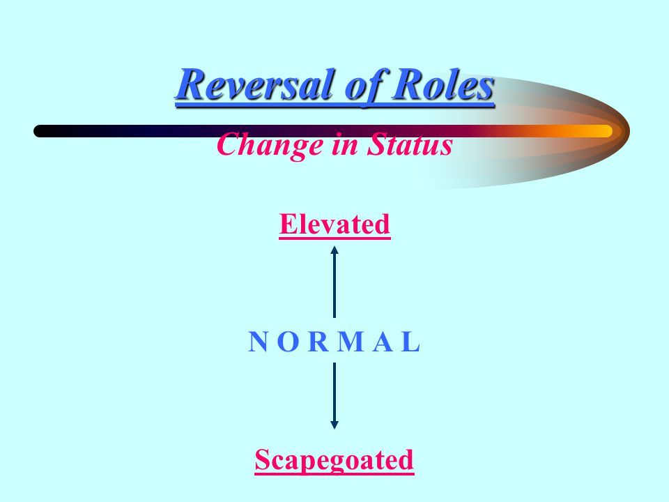 Reversal of Roles Change in Status Elevated N O R M A L Scapegoated