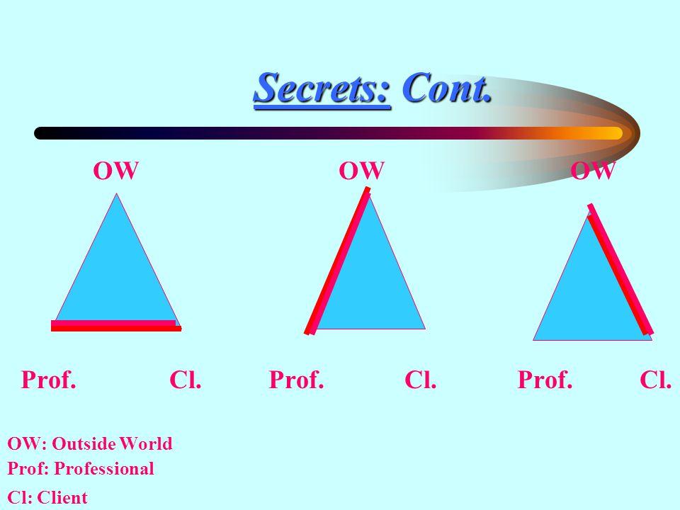 Secrets: Cont. OW OW OW Prof. Cl. Prof. Cl. Prof.
