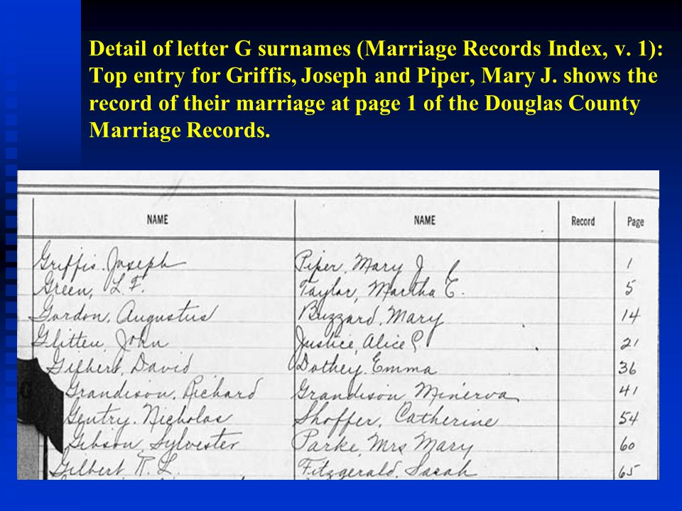 Detail of letter G surnames (Marriage Records Index, v.
