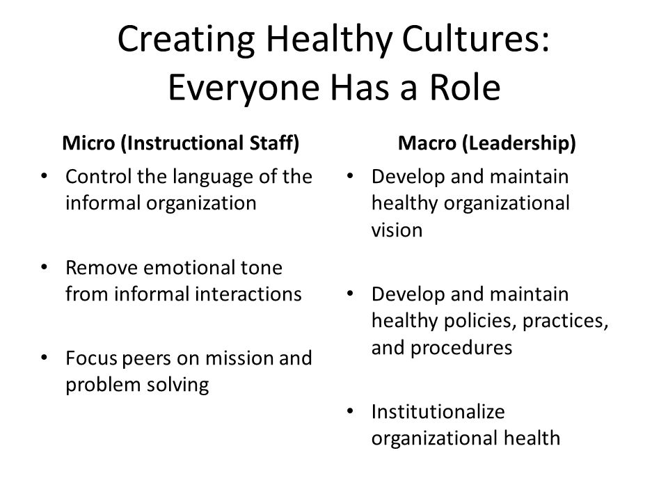 Creating Healthy Cultures: Everyone Has a Role Micro (Instructional Staff) Control the language of the informal organization Remove emotional tone fro