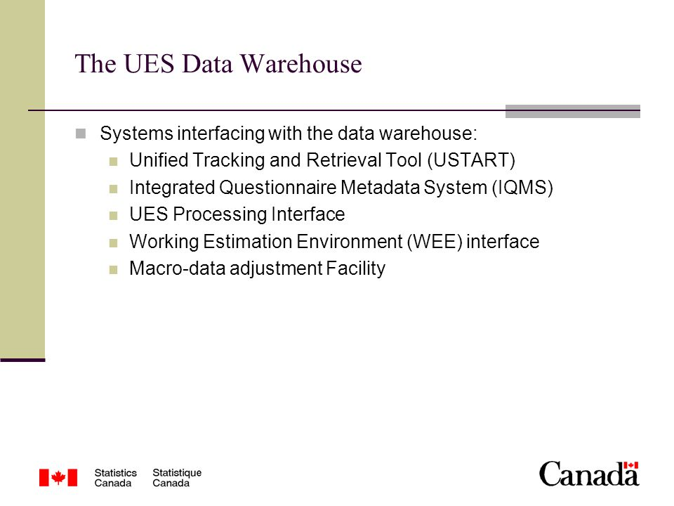 The UES Data Warehouse Systems interfacing with the data warehouse: Unified Tracking and Retrieval Tool (USTART) Integrated Questionnaire Metadata System (IQMS) UES Processing Interface Working Estimation Environment (WEE) interface Macro-data adjustment Facility