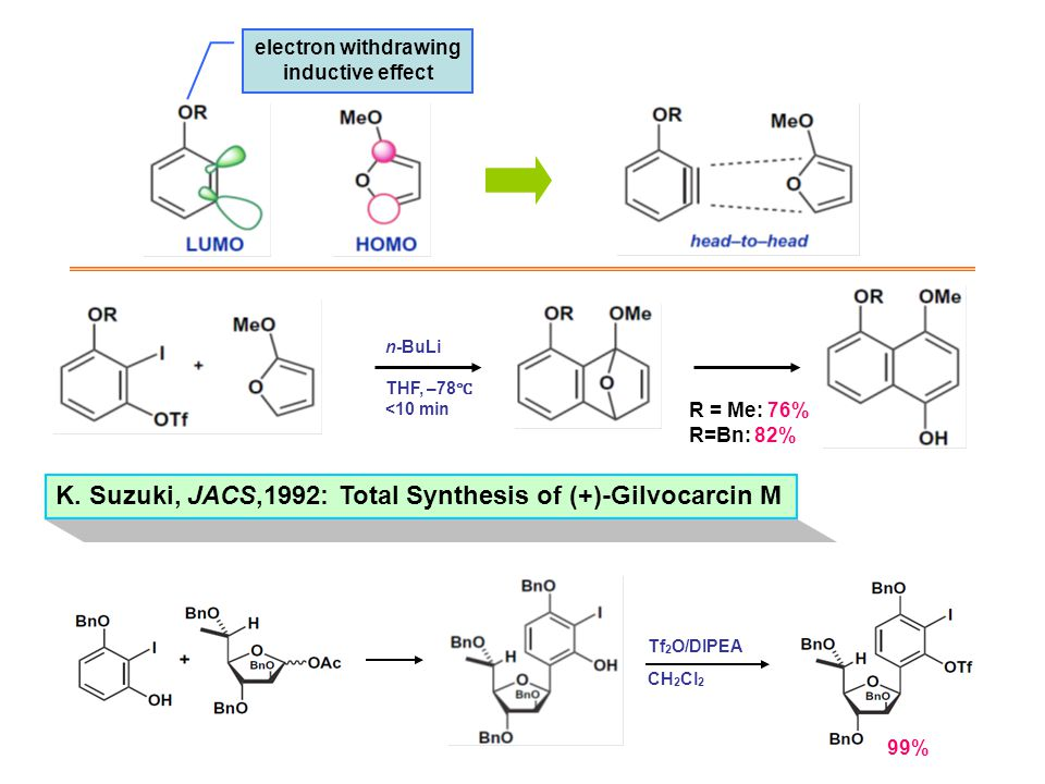 n-BuLi THF, –78 ℃ <10 min electron withdrawing inductive effect R = Me: 76% R=Bn: 82% K. Suzuki, JACS,1992: Total Synthesis of (+)-Gilvocarcin M Tf 2
