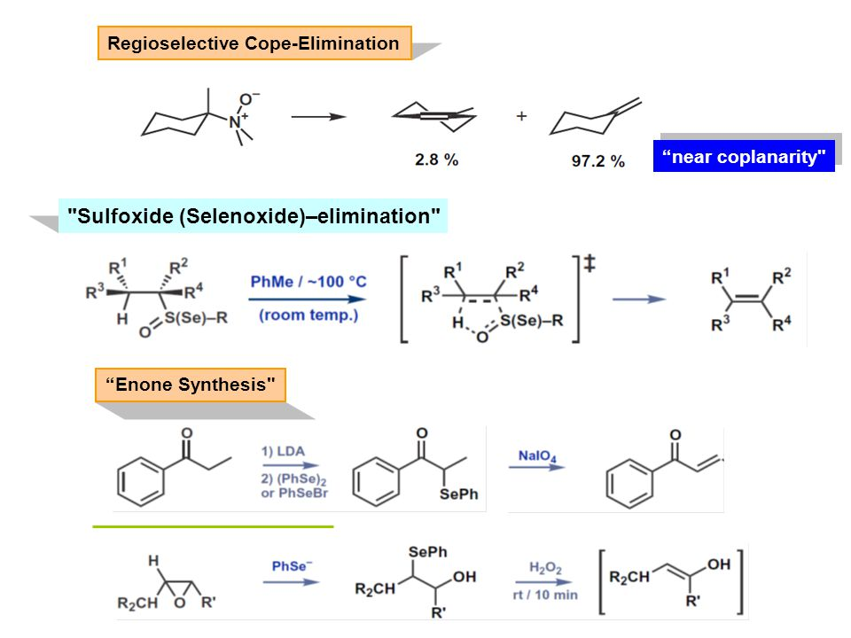 Regioselective Cope-Elimination Sulfoxide (Selenoxide)–elimination Enone Synthesis near coplanarity