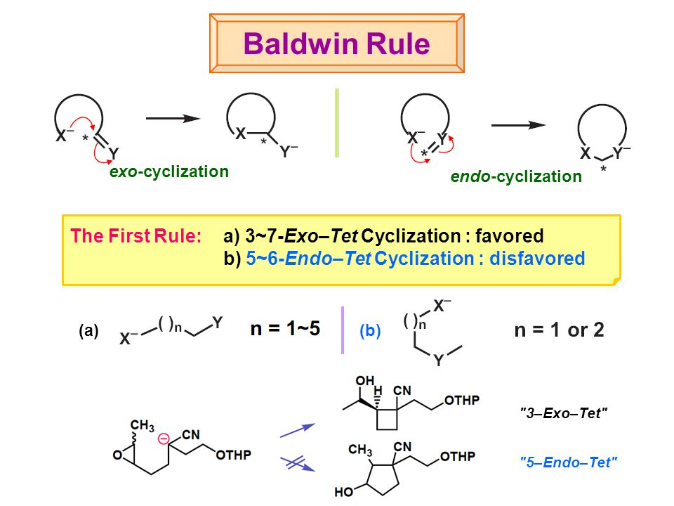Baldwin Rule exo-cyclization endo-cyclization The First Rule:a) 3~7-Exo–Tet Cyclization : favored b) 5~6-Endo–Tet Cyclization : disfavored (a)(b) 3–Exo–Tet 5–Endo–Tet