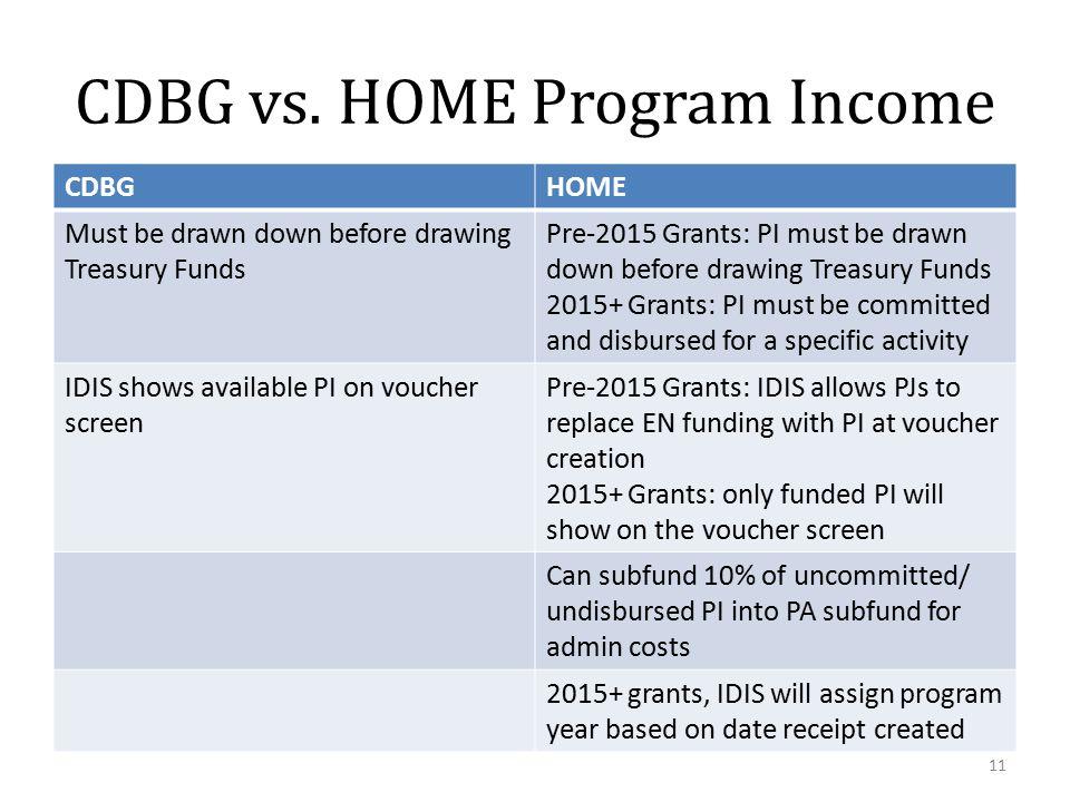CDBG vs.