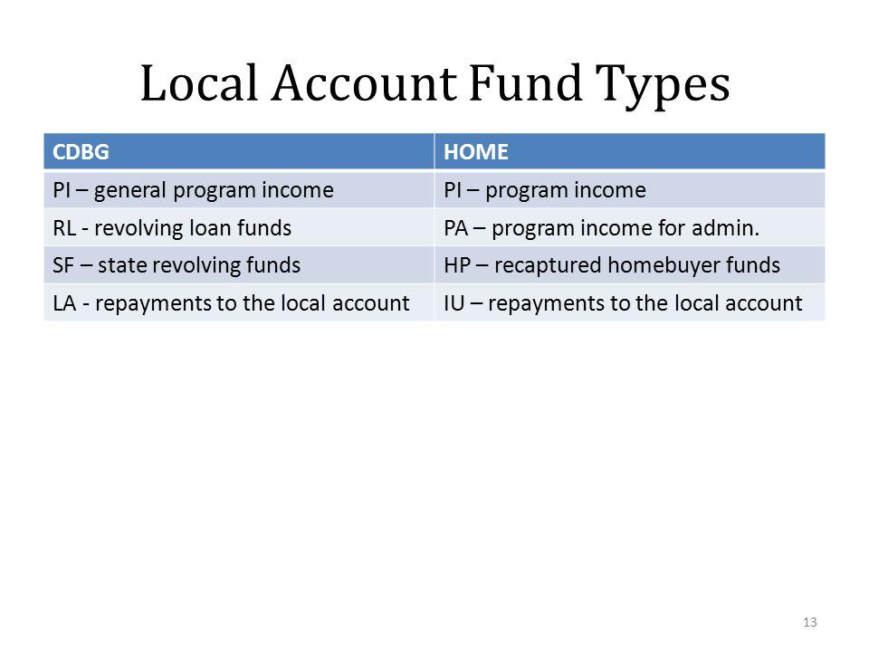 Local Account Fund Types 13 CDBGHOME PI – general program incomePI – program income RL - revolving loan fundsPA – program income for admin.