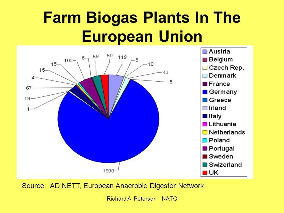 Richard A. Peterson NATC Farm Biogas Plants In The European Union Source: AD NETT, European Anaerobic Digester Network