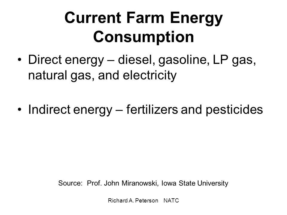 Richard A. Peterson NATC Current Farm Energy Consumption Direct energy – diesel, gasoline, LP gas, natural gas, and electricity Indirect energy – fert