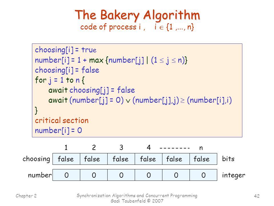 42 Chapter 2 Synchronization Algorithms and Concurrent Programming Gadi Taubenfeld © 2007 The Bakery Algorithm The Bakery Algorithm code of process i, i  {1,..., n} choosing[i] = tru e number[i] = 1 + max {number[j] | (1  j  n)} choosing[i] = false for j = 1 to n { await choosing[j] = false await (number[j] = 0)  (number[j],j)  (number[i],i) } critical section number[i] = 0 1234n choosingbits false numberinteger 000000 false
