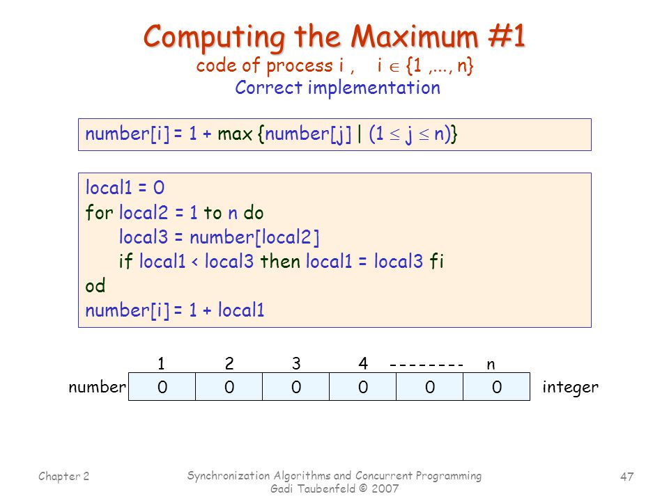 47 Chapter 2 Synchronization Algorithms and Concurrent Programming Gadi Taubenfeld © 2007 Computing the Maximum #1 Computing the Maximum #1 code of process i, i  {1,..., n} Correct implementation local1 = 0 for local2 = 1 to n do local3 = number[local2] if local1 < local3 then local1 = local3 fi od number[i] = 1 + local1 1234n numberinteger 000000 number[i] = 1 + max {number[j] | (1  j  n)}