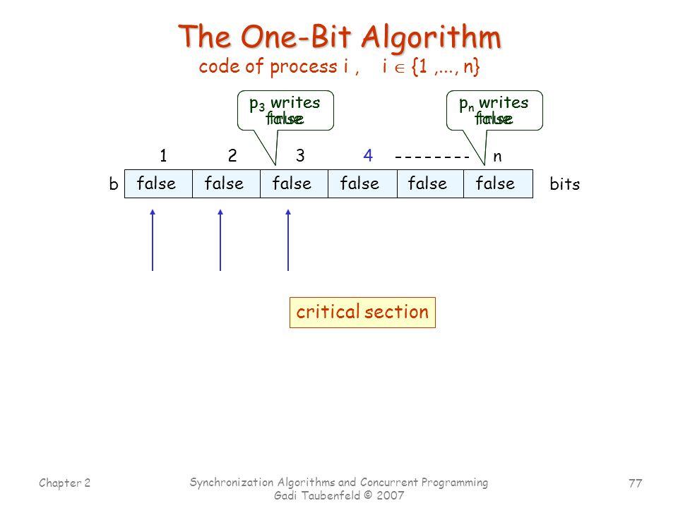 77 Chapter 2 Synchronization Algorithms and Concurrent Programming Gadi Taubenfeld © 2007 The One-Bit Algorithm The One-Bit Algorithm code of process i, i  {1,..., n} 1234n bbits false true false true false critical section false p 3 writes true p 3 writes false p n writes true p n writes false