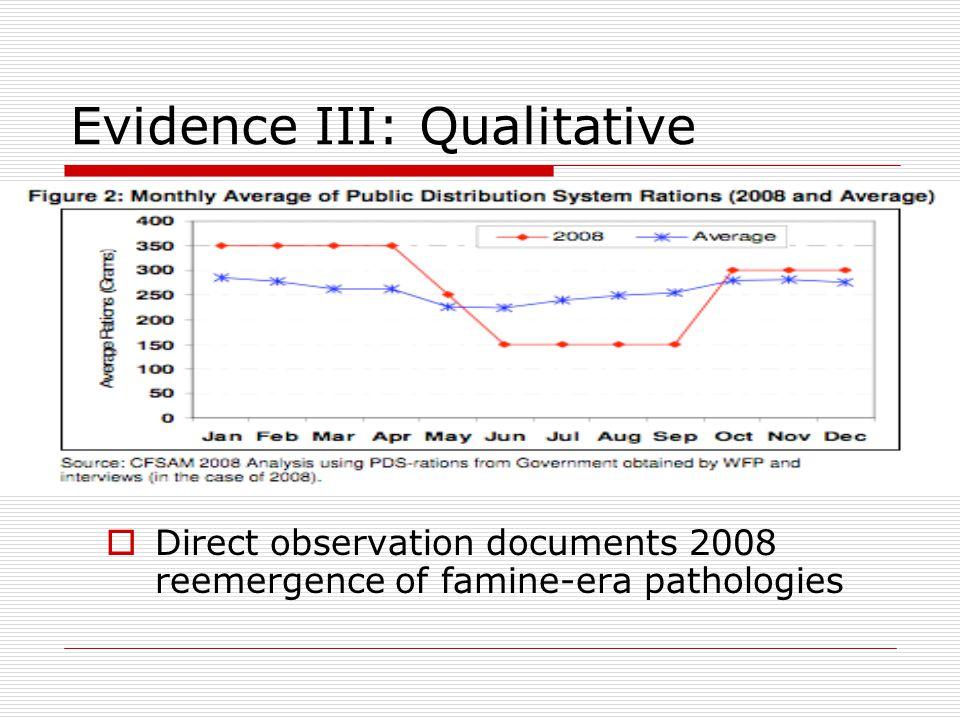 Evidence III: Qualitative  Direct observation documents 2008 reemergence of famine-era pathologies