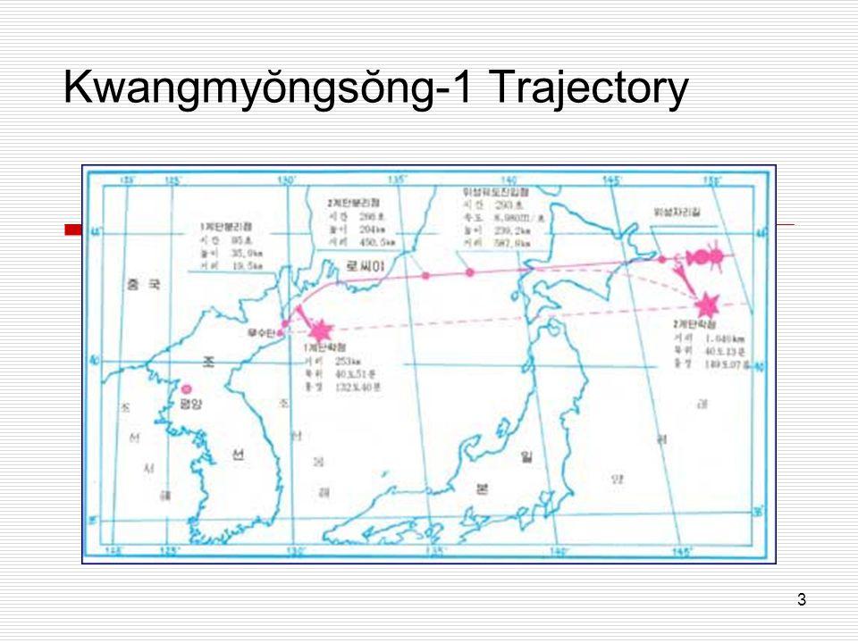 Kwangmyŏngsŏng-1 Trajectory 3