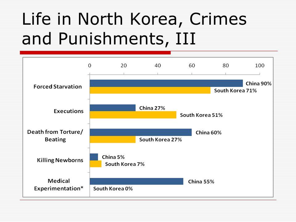 Life in North Korea, Crimes and Punishments, III