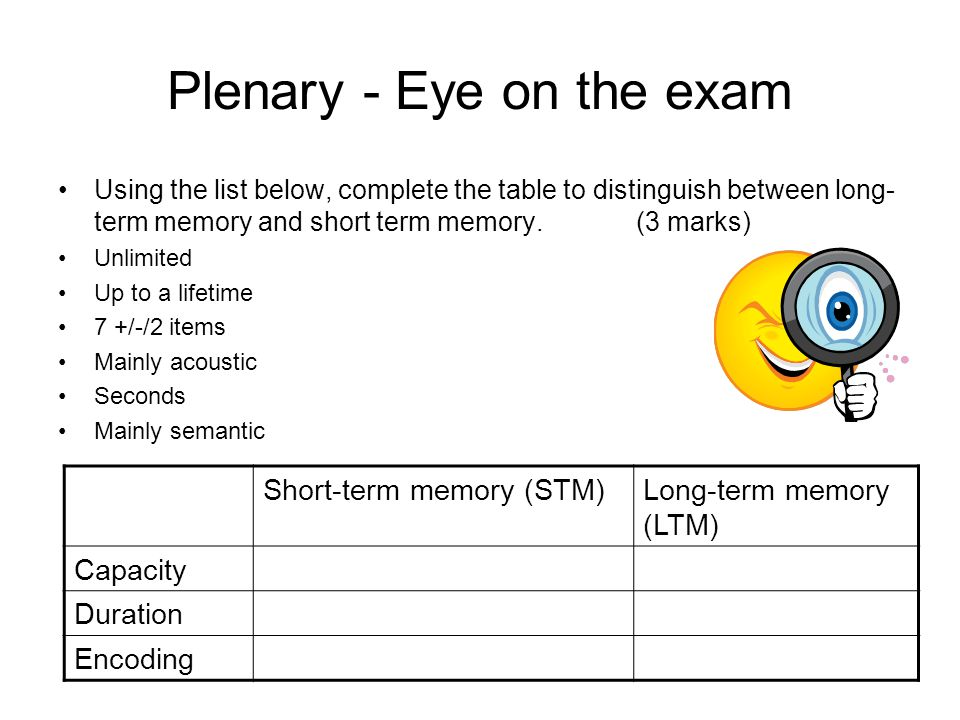 Plenary - Eye on the exam Using the list below, complete the table to distinguish between long- term memory and short term memory.