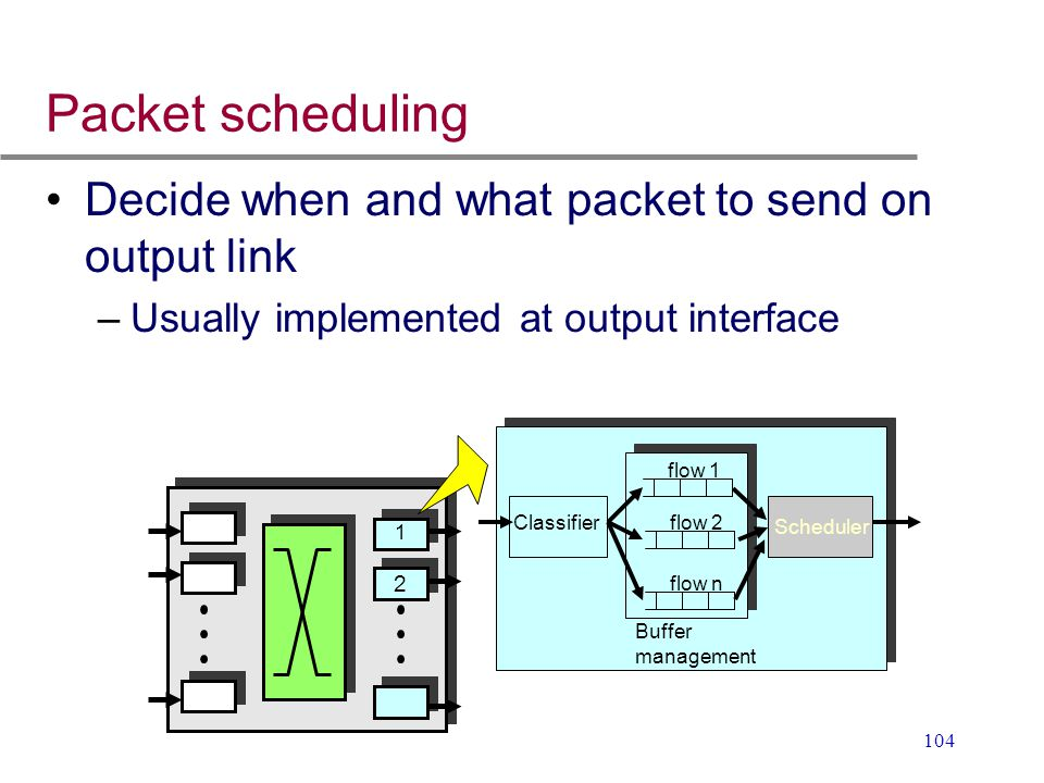 104 Packet scheduling Decide when and what packet to send on output link –Usually implemented at output interface 1 2 Scheduler flow 1 flow 2 flow n C