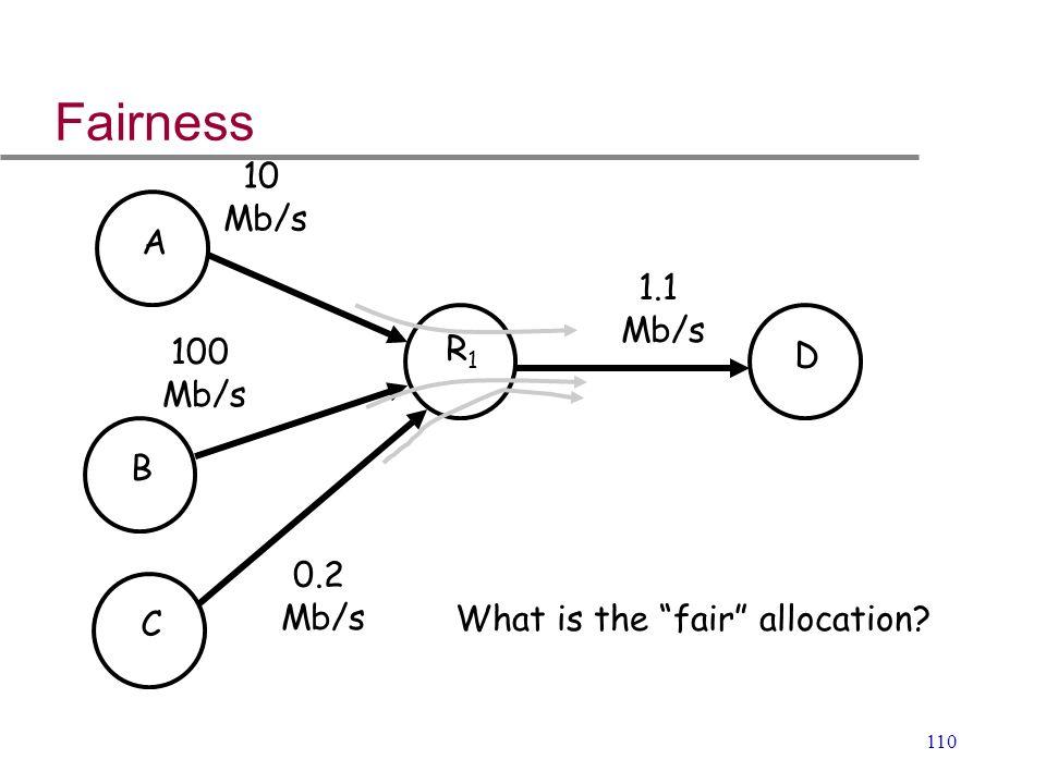 "110 Fairness 1.1 Mb/s 10 Mb/s 100 Mb/s A B R1R1 D What is the ""fair"" allocation? 0.2 Mb/s C"
