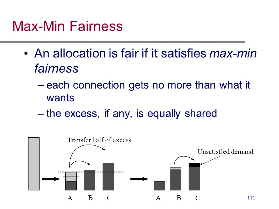 111 Max-Min Fairness An allocation is fair if it satisfies max-min fairness –each connection gets no more than what it wants –the excess, if any, is e
