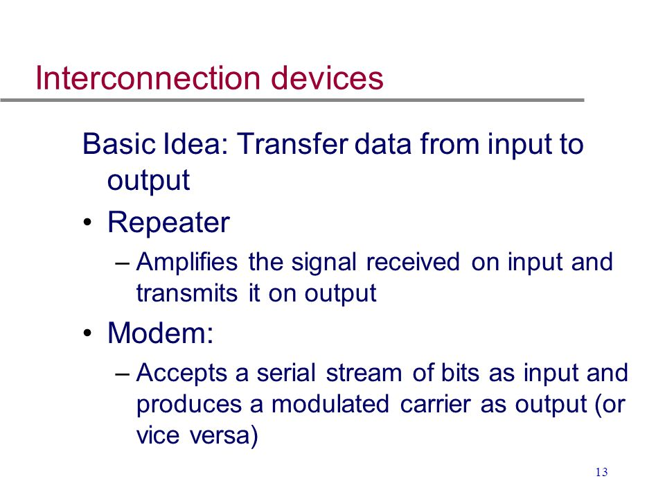 13 Interconnection devices Basic Idea: Transfer data from input to output Repeater –Amplifies the signal received on input and transmits it on output