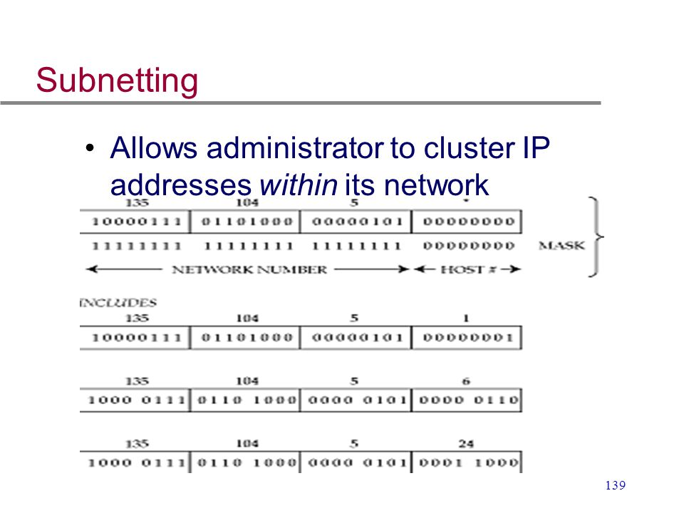 139 Subnetting Allows administrator to cluster IP addresses within its network