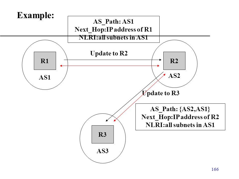 166 AS_Path: AS1 Next_Hop:IP address of R1 NLRI:all subnets in AS1 AS_Path: {AS2,AS1} Next_Hop:IP address of R2 NLRI:all subnets in AS1 R1R2 R3 Update