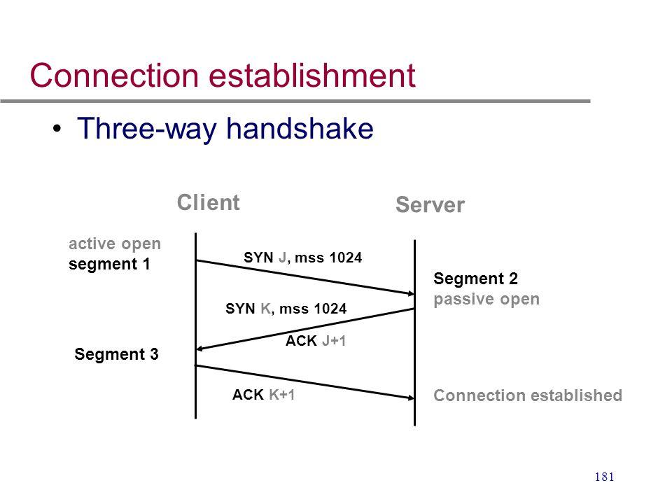 181 Connection establishment Three-way handshake SYN J, mss 1024 SYN K, mss 1024 ACK J+1 ACK K+1 Server Client Segment 2 passive open Connection estab