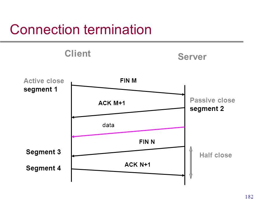 182 Connection termination Server Client FIN M ACK M+1 FIN N ACK N+1 Active close segment 1 Half close Passive close segment 2 data Segment 4 Segment