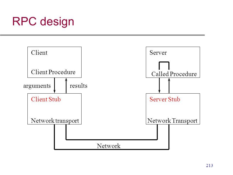 213 RPC design ClientServer Client StubServer Stub Client Procedure Called Procedure Network transportNetwork Transport argumentsresults Network