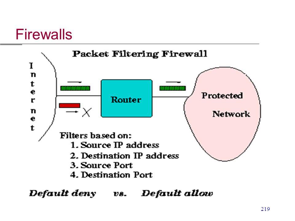 219 Firewalls