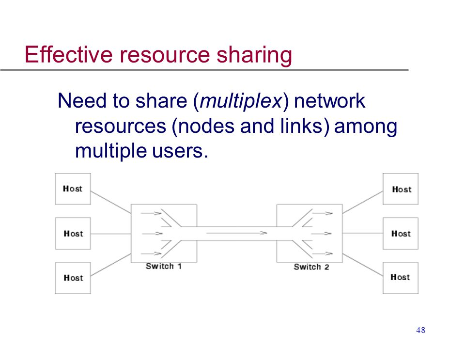 48 Effective resource sharing Need to share (multiplex) network resources (nodes and links) among multiple users.