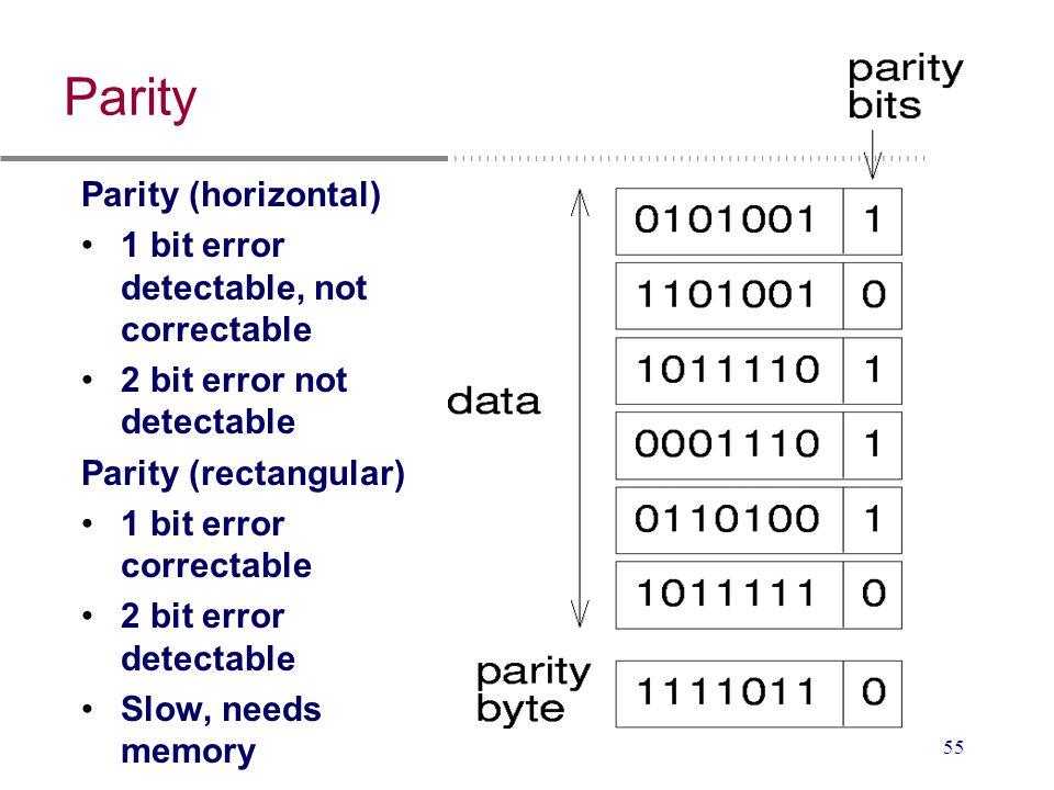 55 Parity Parity (horizontal) 1 bit error detectable, not correctable 2 bit error not detectable Parity (rectangular) 1 bit error correctable 2 bit er