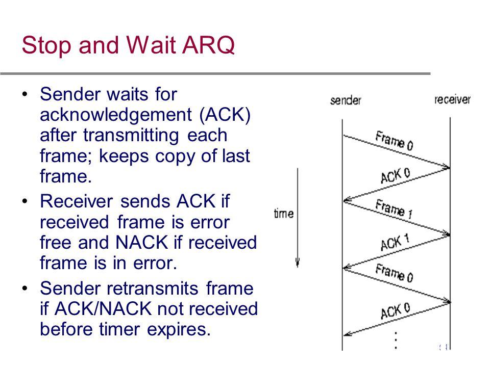 64 Stop and Wait ARQ Sender waits for acknowledgement (ACK) after transmitting each frame; keeps copy of last frame. Receiver sends ACK if received fr