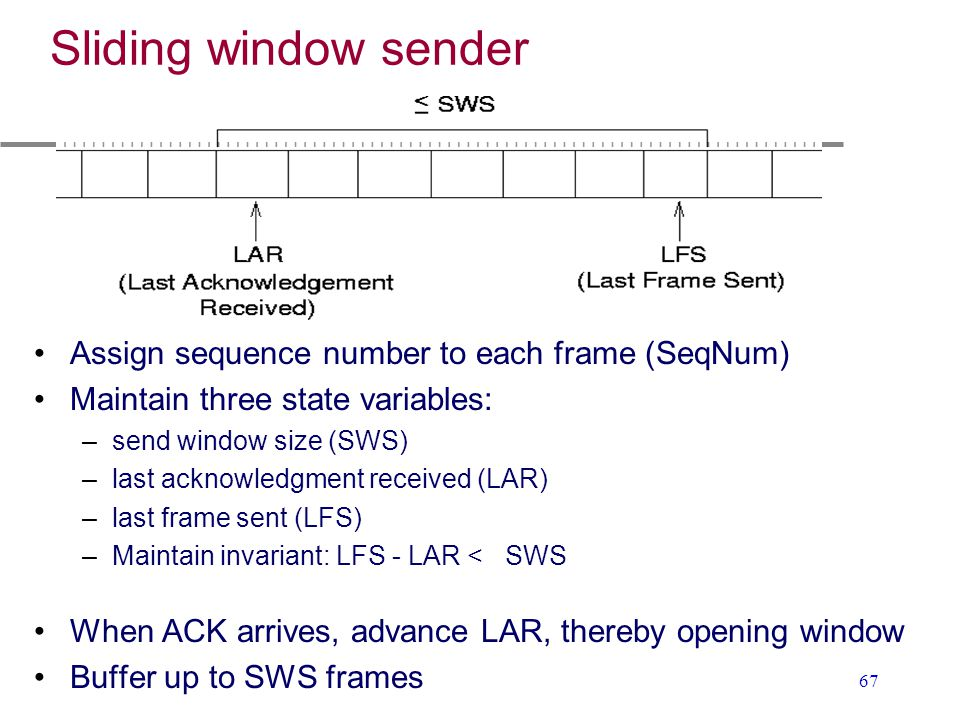 67 Sliding window sender Assign sequence number to each frame (SeqNum) Maintain three state variables: –send window size (SWS) –last acknowledgment re