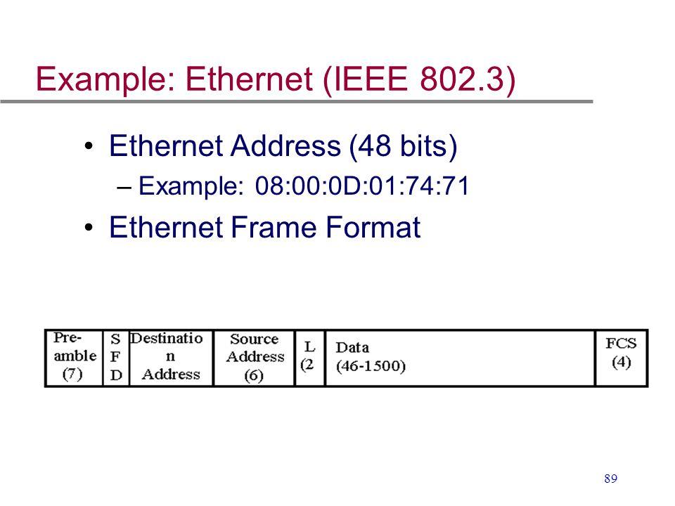 89 Example: Ethernet (IEEE 802.3) Ethernet Address (48 bits) –Example: 08:00:0D:01:74:71 Ethernet Frame Format