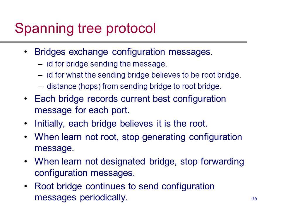 96 Spanning tree protocol Bridges exchange configuration messages. –id for bridge sending the message. –id for what the sending bridge believes to be