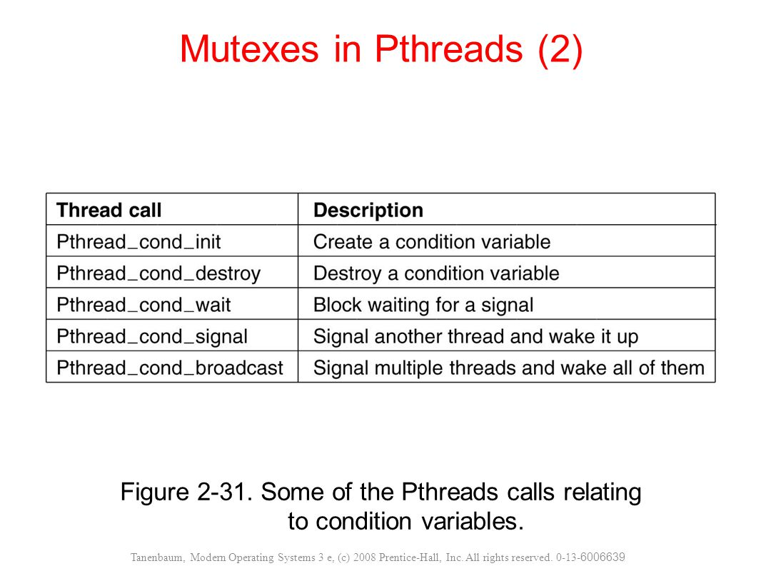 Figure 2-31. Some of the Pthreads calls relating to condition variables. Mutexes in Pthreads (2) Tanenbaum, Modern Operating Systems 3 e, (c) 2008 Pre
