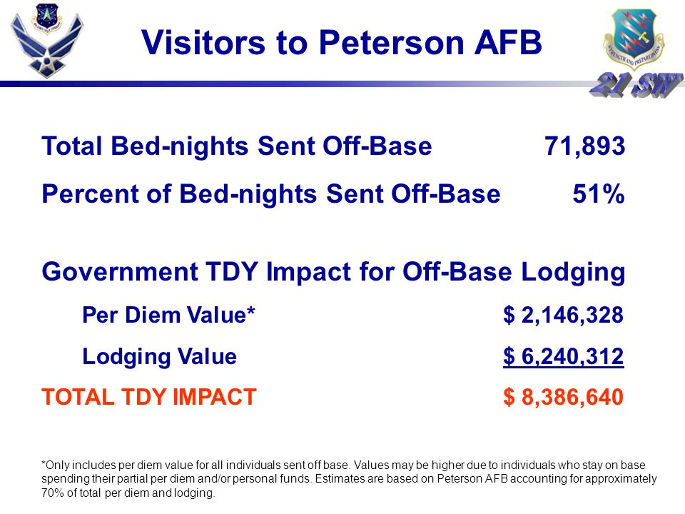 Visitors to Peterson AFB Total Bed-nights Sent Off-Base 71,893 Percent of Bed-nights Sent Off-Base 51% Government TDY Impact for Off-Base Lodging Per Diem Value* $ 2,146,328 Lodging Value $ 6,240,312 TOTAL TDY IMPACT $ 8,386,640 *Only includes per diem value for all individuals sent off base.