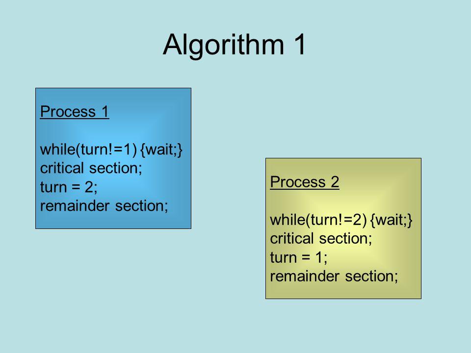Algorithm 1 Process 1 while(turn!=1) {wait;} critical section; turn = 2; remainder section; Process 2 while(turn!=2) {wait;} critical section; turn = 1; remainder section;