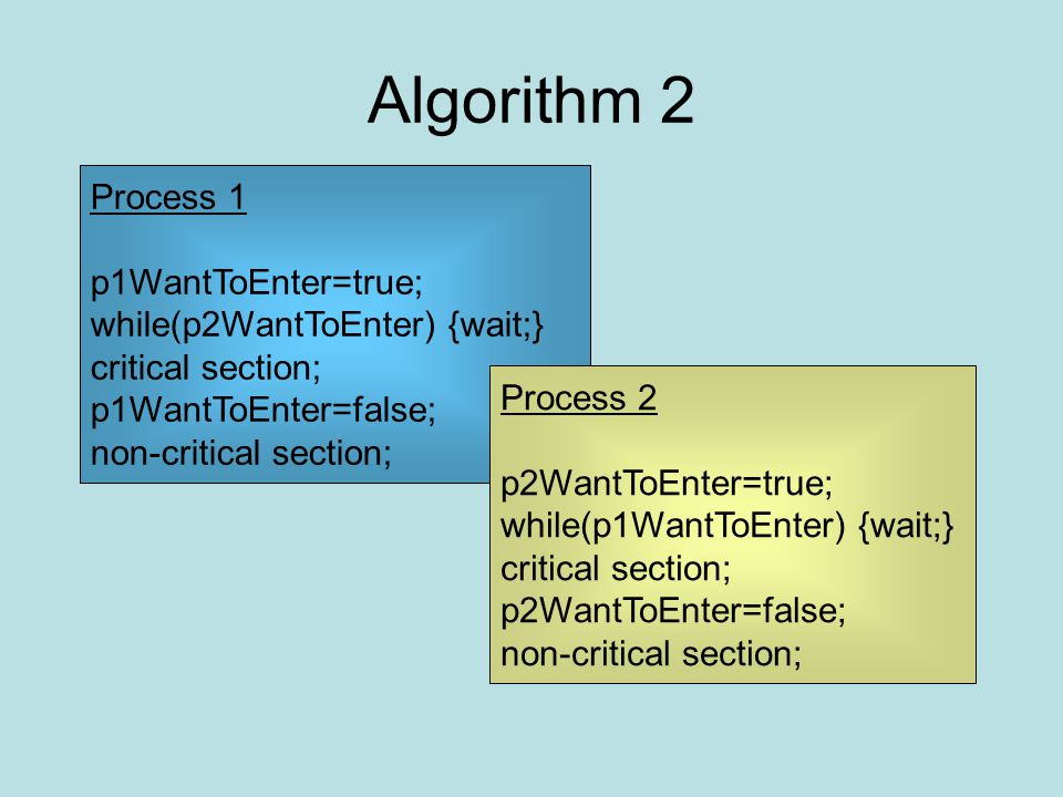 Algorithm 2 Process 1 p1WantToEnter=true; while(p2WantToEnter) {wait;} critical section; p1WantToEnter=false; non-critical section; Process 2 p2WantToEnter=true; while(p1WantToEnter) {wait;} critical section; p2WantToEnter=false; non-critical section;