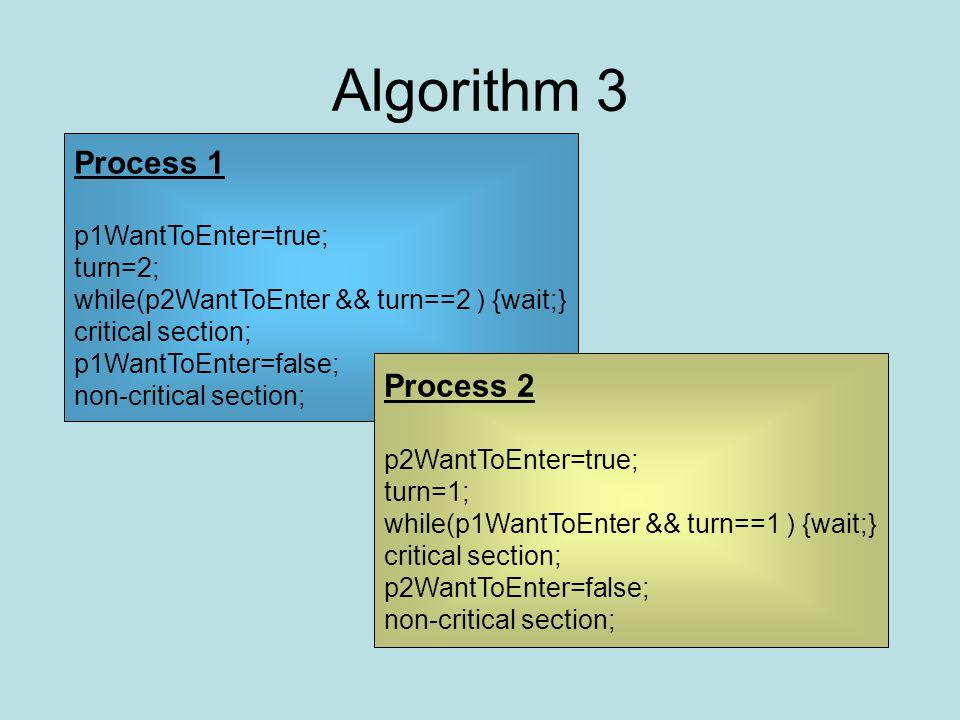Algorithm 3 Process 1 p1WantToEnter=true; turn=2; while(p2WantToEnter && turn==2 ) {wait;} critical section; p1WantToEnter=false; non-critical section; Process 2 p2WantToEnter=true; turn=1; while(p1WantToEnter && turn==1 ) {wait;} critical section; p2WantToEnter=false; non-critical section;