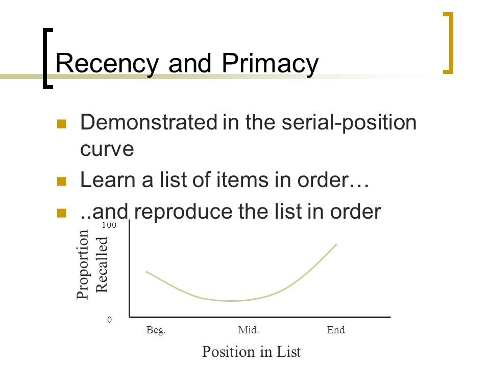 Recency and Primacy Demonstrated in the serial-position curve Learn a list of items in order…..and reproduce the list in order Position in List Propor