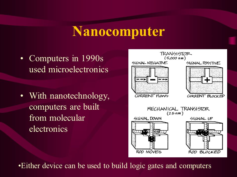 Nanocomputer Computers in 1990s used microelectronics With nanotechnology, computers are built from molecular electronics Either device can be used to build logic gates and computers