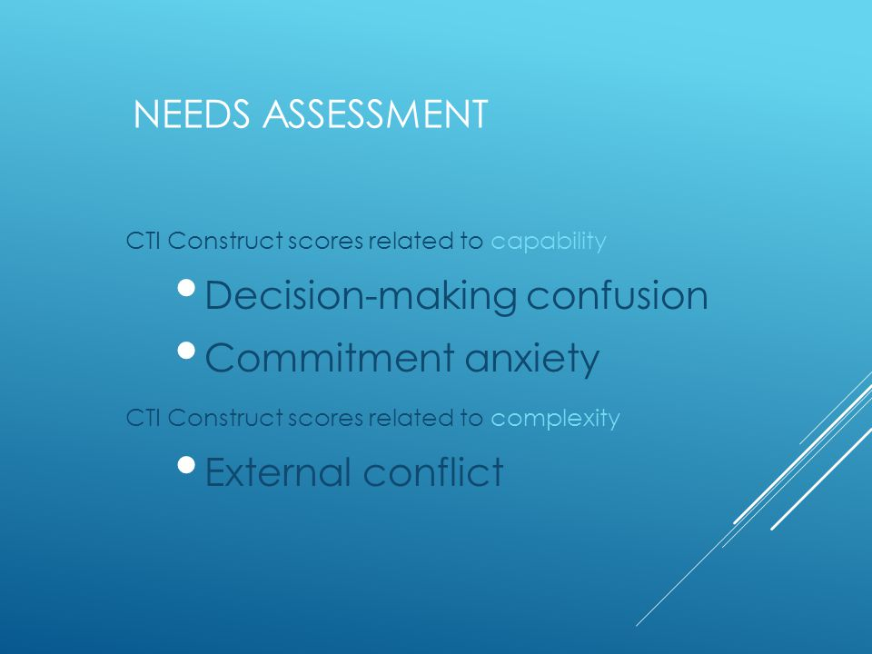 NEEDS ASSESSMENT CTI Construct scores related to capability Decision-making confusion Commitment anxiety CTI Construct scores related to complexity External conflict