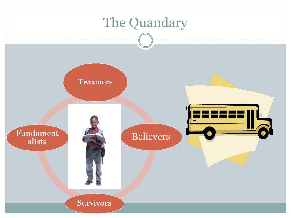 The Quandary Tweeners Believers Survivors Fundament alists