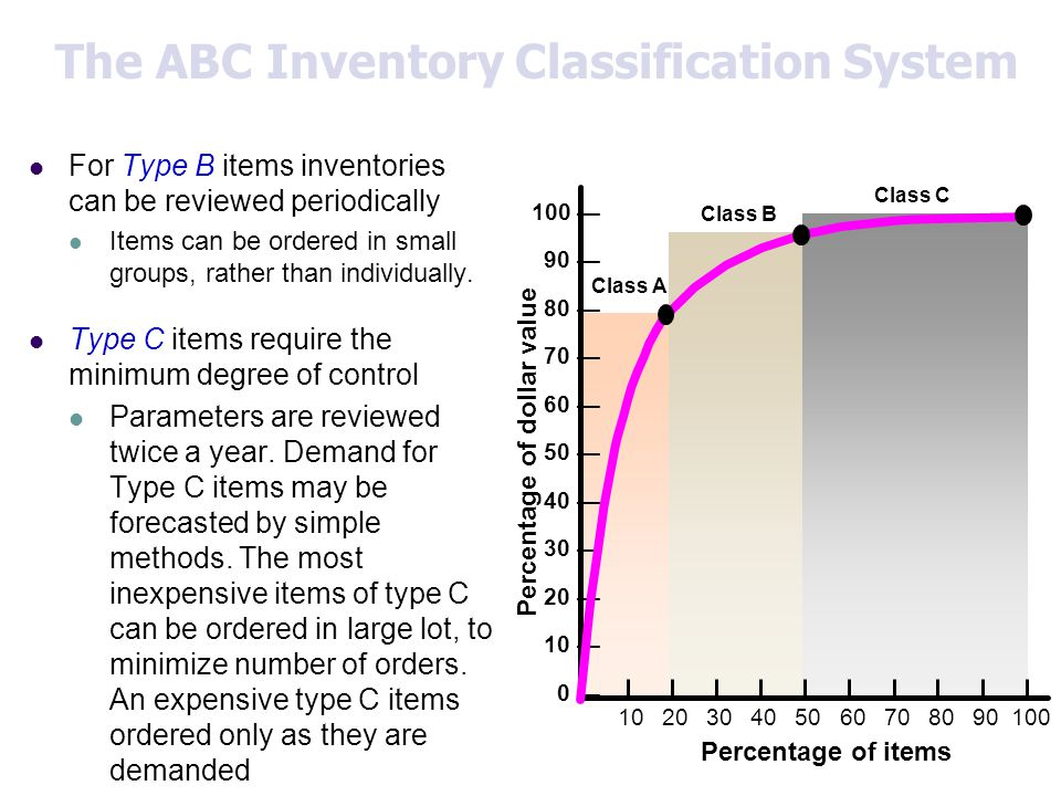 For Type B items inventories can be reviewed periodically Items can be ordered in small groups, rather than individually.