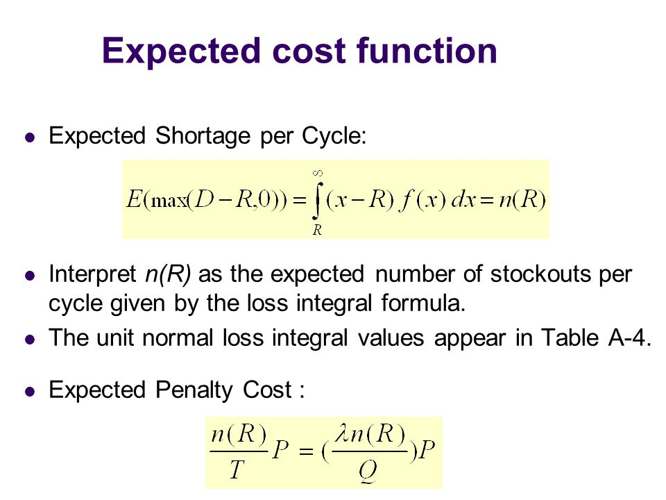 Expected cost function Expected Shortage per Cycle: Interpret n(R) as the expected number of stockouts per cycle given by the loss integral formula.