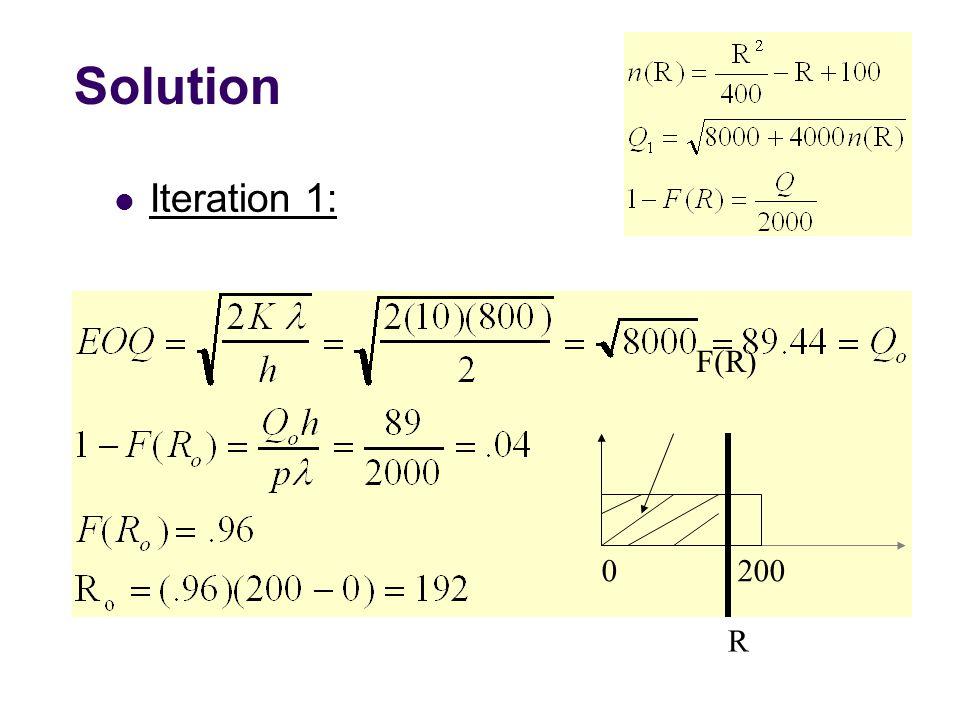 Solution Iteration 1: F(R) 2000 R