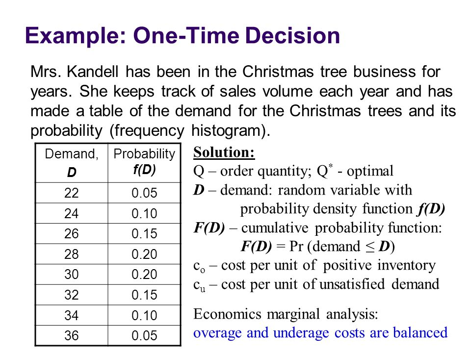 Example: One-Time Decision Mrs.Kandell has been in the Christmas tree business for years.