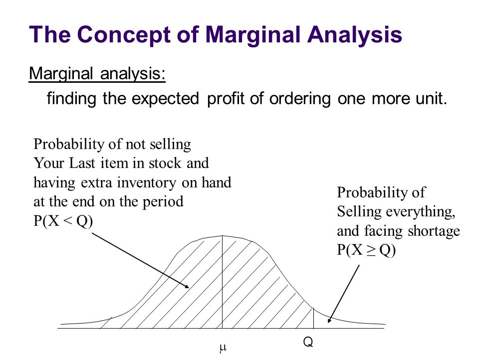Probability of not selling Your Last item in stock and having extra inventory on hand at the end on the period P(X < Q) The Concept of Marginal Analysis Probability of Selling everything, and facing shortage P(X ≥ Q)  Q Marginal analysis: finding the expected profit of ordering one more unit.